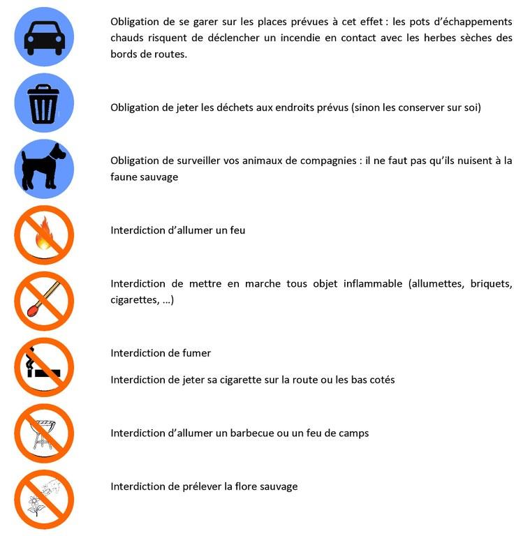 Réglementation DFCI